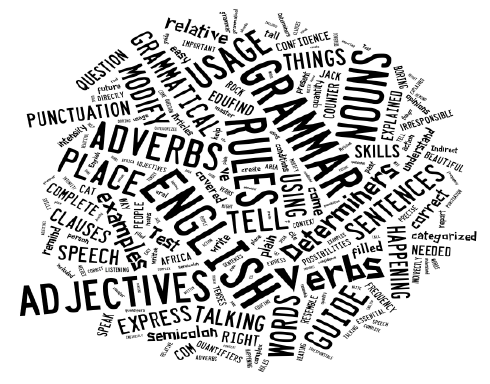 Editing Word Cloud